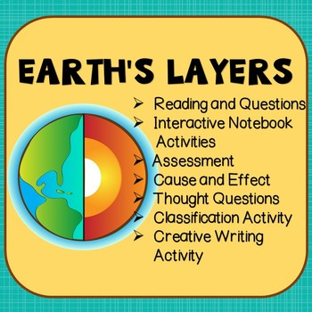 Earth's Layers Activities; Earth's Layers Reading; Earth's