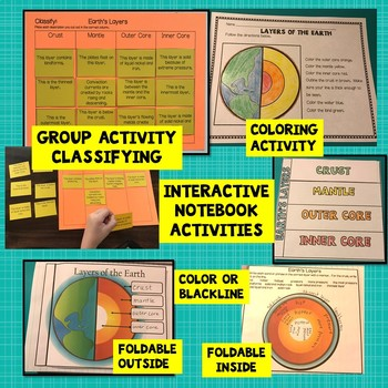 Earth's Layers Activities; Earth's Layers Reading; Earth's Layer's Assessment