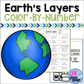 Earth's Layers: Color By Number