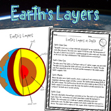 Earth's Layers Diagram & Worksheets