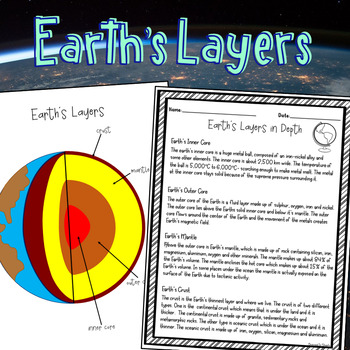 earth's layers diagram & worksheets diagram earth's layers depths diagram earth layers #6