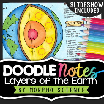 Earth's Layers Doodle Notes - 2 Pager - PowerPoint Slideshow Included