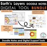 Earth's Layers Doodle Notes + Digital Tools [Google Slides]
