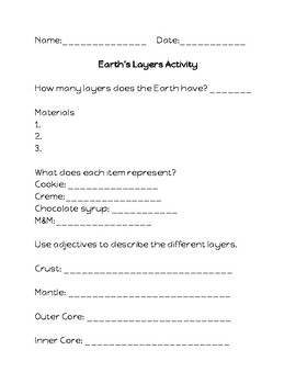 Earth's Layers Hands-on Activity