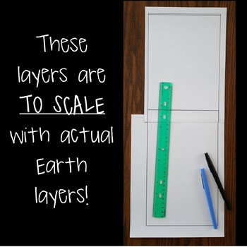 Earth's Layers JUMBO Notes