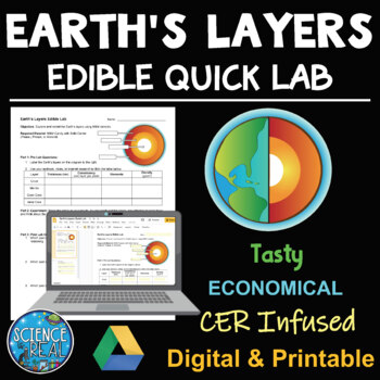 Earth's Layers Lab - Layers of the Earth Lab - Edible CER Quick Lab!