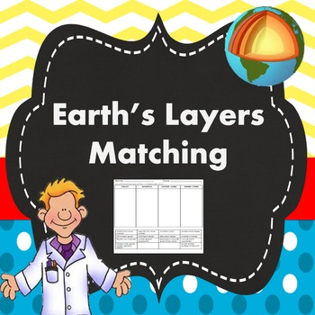 Earth's Layers Matching Worksheet