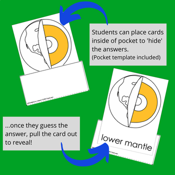 Earth's Layers - Nomenclature Cards