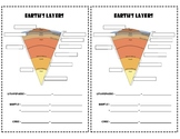 Earth's Layers Pie Diagram + Speed Drill