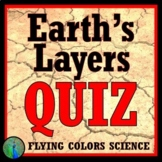 Earth's Layers Quiz (Middle School)  - 2 Versions - NGSS MS-ESS2-1 MS-ESS2-2
