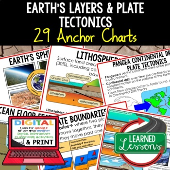 Earth's Layers and Plate Tectonics Earth Science Anchor Charts