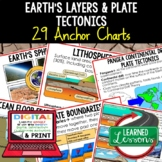 Earth's Layers Anchor Charts, Plate Tectonics Anchor Chart