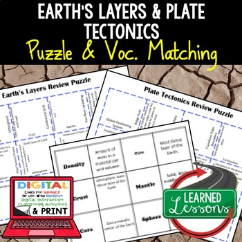Earth's Layers and Plate Tectonics Earth Science Puzzle Google & Print