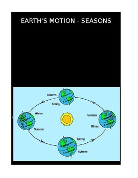Earth's Motion - Seasons
