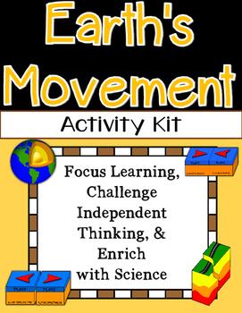 Earth's Movement Activities