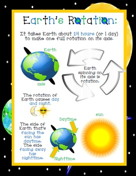 Earth's Movements Cheat Sheets/Printables