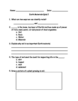 Earth's Natural Resources Quizzes (Set of 5)