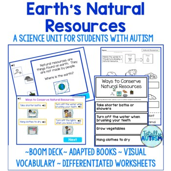 Earth's Natural Resources Unit for Special Ed