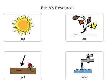 Earth's Resources- 4 Location Board