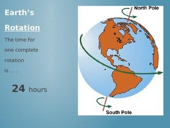 Earth's Rotation Power Point