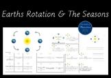 Earth's Rotation & Seasons