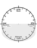 Earth's Rotation and Day/Night Cycle Model