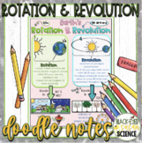 Earth's Rotation and Revolution Doodle Notes & Understandi