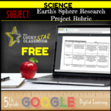 Earth's Sphere Research Project Rubric