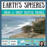 Earth's Spheres: 4 Digital Models of the Hydrosphere, Biosphere, Atmos, & Geos