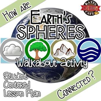 Earth's Spheres (Biosphere, Hydro, Atmo, Geo) Walkabout Activity