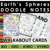 Earth's Spheres Doodle Notes and Walkabout