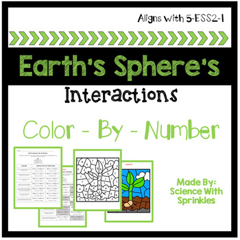 Earth's Spheres Interactions Color By Number