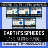 Earth's Spheres Lab Stations Bundle