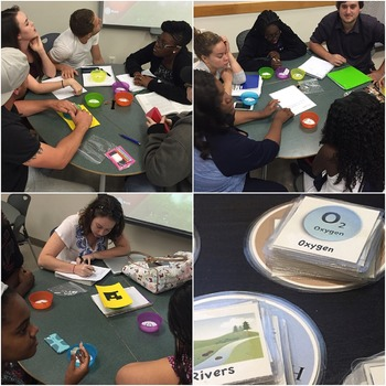 Five Earth's Spheres Lesson Plan and Card Sort Activity