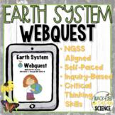 Earth's Spheres Webquest  (Geosphere, biosphere, hydrosphere, atmosphere) NGSS