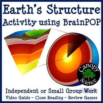 Earth's Structure Brain Pop (Layers of the Earth)