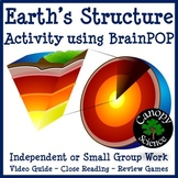 Earth's Structure Activity (Layers of the Earth) using BrainPOP