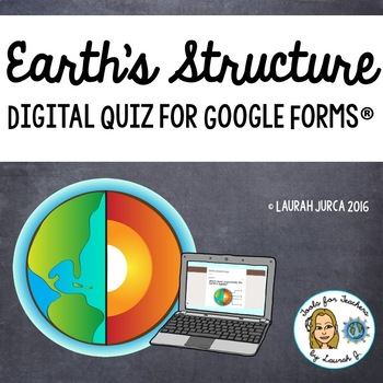 Earth's Structure Digital Quiz for Google Forms®