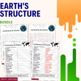 Earths Structure Science Activity - Bundle Scramble Word F