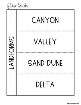 Earth's Surface Choice Boards - TEKS 5.7A & 5.7B