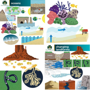 Earth's Surface Clip Art Bundle