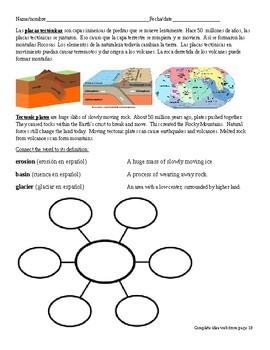 Earth's Surface - Superficie de la Tierra