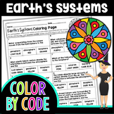 Earth's Systems Color By Number | Science Color By Number