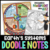 Earth's Systems Doodle Notes | Science Doodle Notes