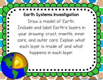 Earth's Systems Investigations Journal Prompts