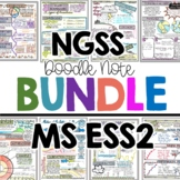 Earth's Systems MS ESS2 Doodle Note NGSS Glossary