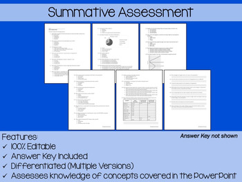 Earth's Systems PowerPoint, Notes & Exam