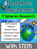 Earth's Systems Research Webquest with STEM