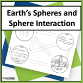 Earth's Spheres and Sphere Interaction NGSS 5-ESS2-1