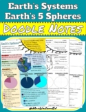 """Earth's Systems and Sphere's """"Doodle"""" Style Notes"""